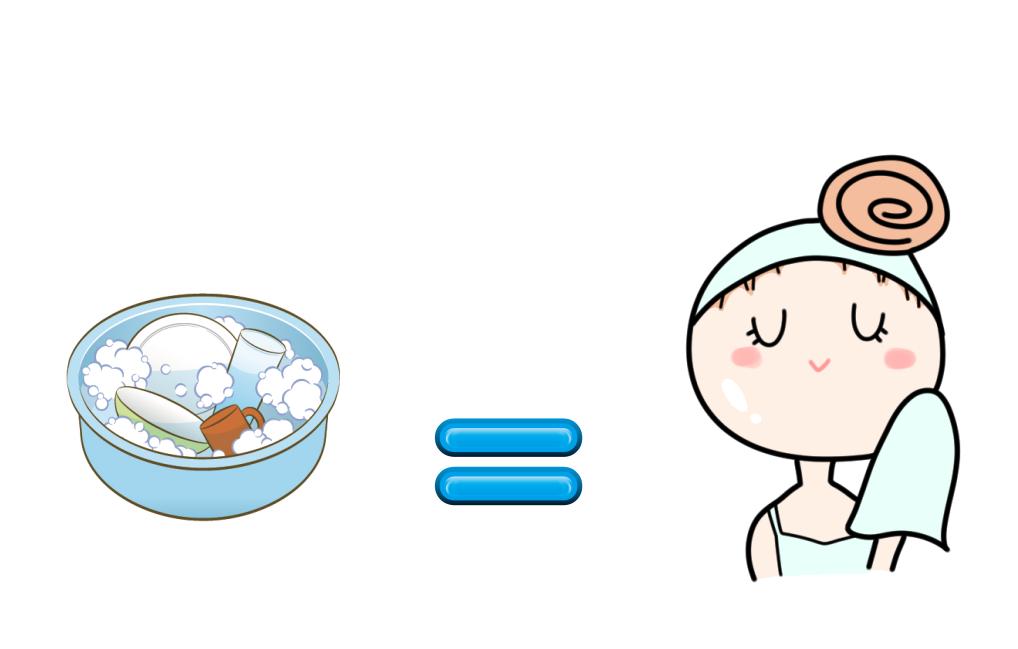食器の付け置きと洗顔を例えた図