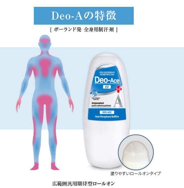デオエースが使える体の箇所